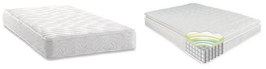 Signature Sleep contour mattress reviews